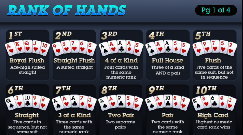 Big Two rank of hands